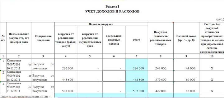 Книга учета доходов и расходов на УСН