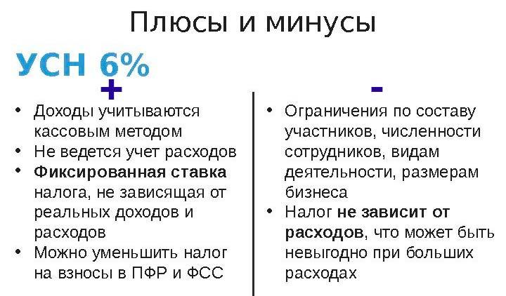 Преимущества УСН 6%