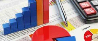 Каждые действия внутри корпорации по финансово-хозяйственному вопросу распознаются и в ходе консолидирования исключаются.