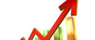 Целевой - этот показатель получают расчетным путем на основании данных о целевой прибыли