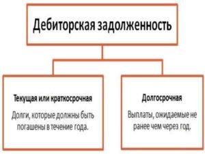 Номер сорок шесть - этапы, которые были выполнены в незаконченных работах;