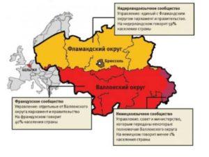промышленность страны с эффективностью в развитии производств - 22,1 %
