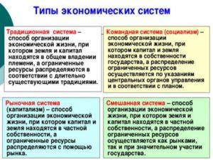 Уже в последних классах школы изучаются основные типы экономических систем.
