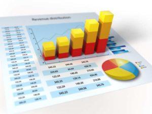 - количества потенциальных покупателей (объем каждого сегмента);