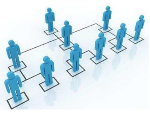А - сюда включают сотрудников, выдвигающихся на руководящие посты в текущем периоде.
